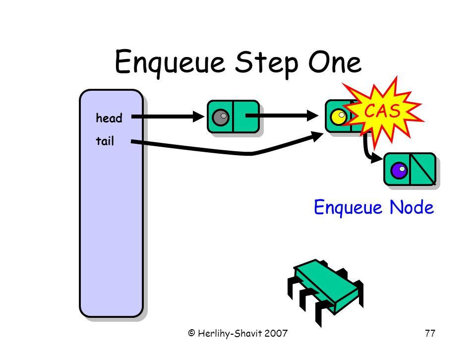 © Herlihy-Shavit 200777 Enqueue Step One head tail Enqueue Node CAS