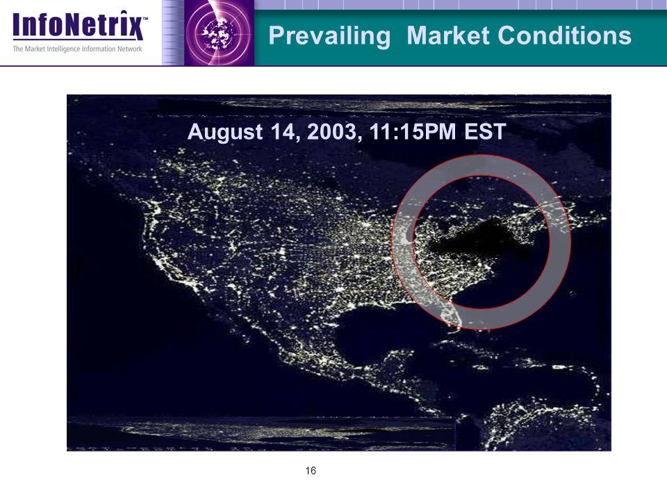 16 Prevailing Market Conditions August 14, 2003, 11:15PM EST