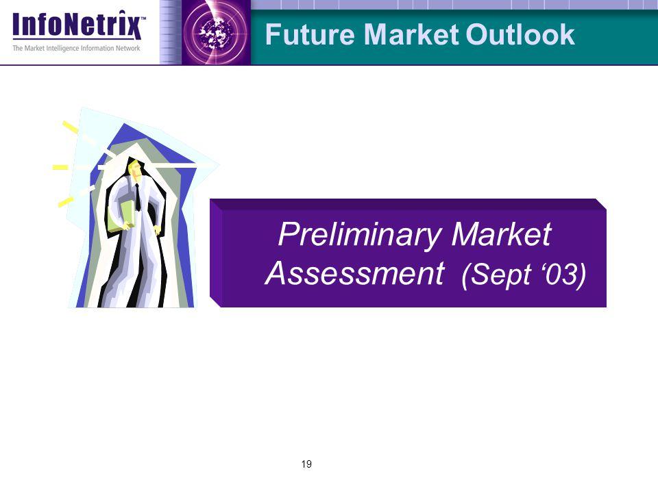 19 Future Market Outlook Preliminary Market Assessment (Sept '03)