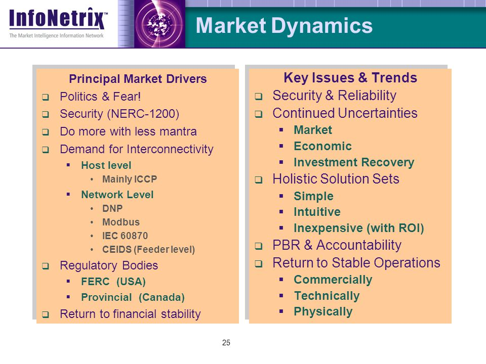 25 Market Dynamics Principal Market Drivers  Politics & Fear!  Security (NERC-1200)  Do more with less mantra  Demand for Interconnectivity  Host