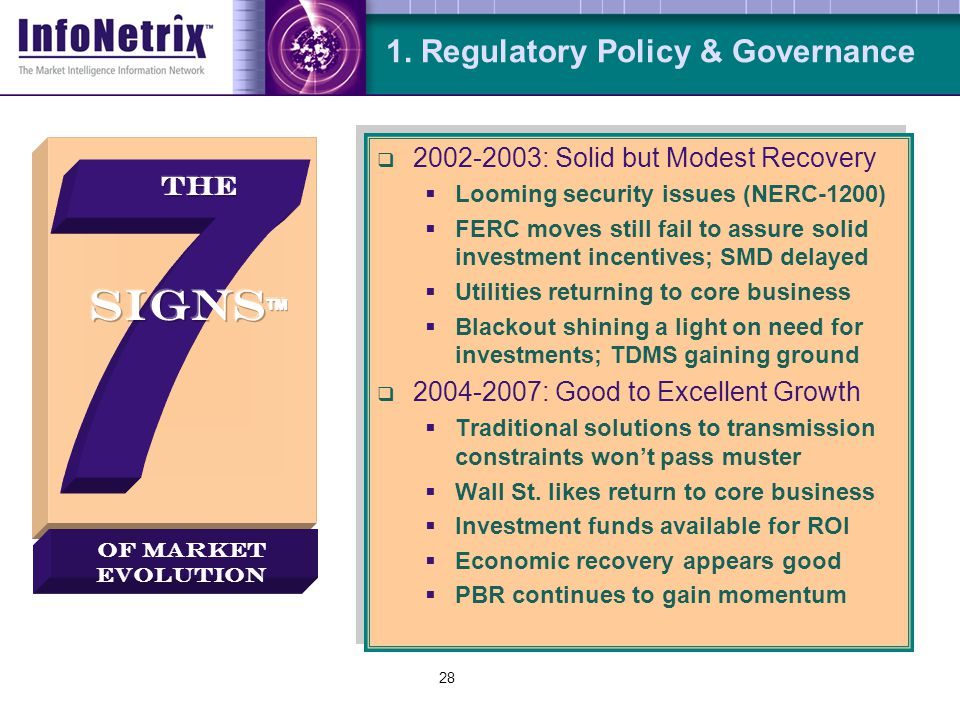 28 1. Regulatory Policy & Governance  2002-2003: Solid but Modest Recovery  Looming security issues (NERC-1200)  FERC moves still fail to assure so