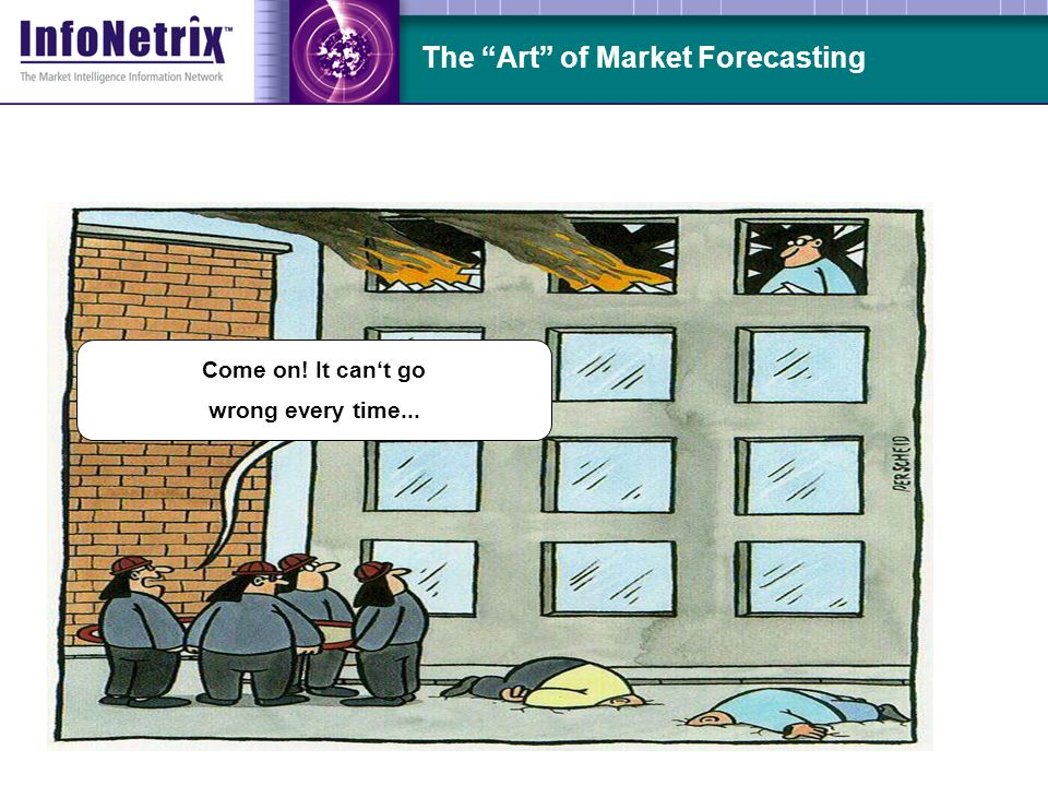 "39 The ""Art"" of Market Forecasting Come on! It can't go wrong every time..."