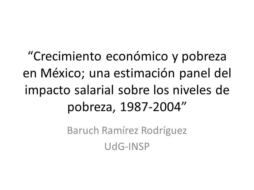 Crecimiento económico y pobreza en México; una estimación panel del impacto salarial sobre los niveles de pobreza, 1987-2004 Baruch Ramírez Rodríguez UdG-INSP