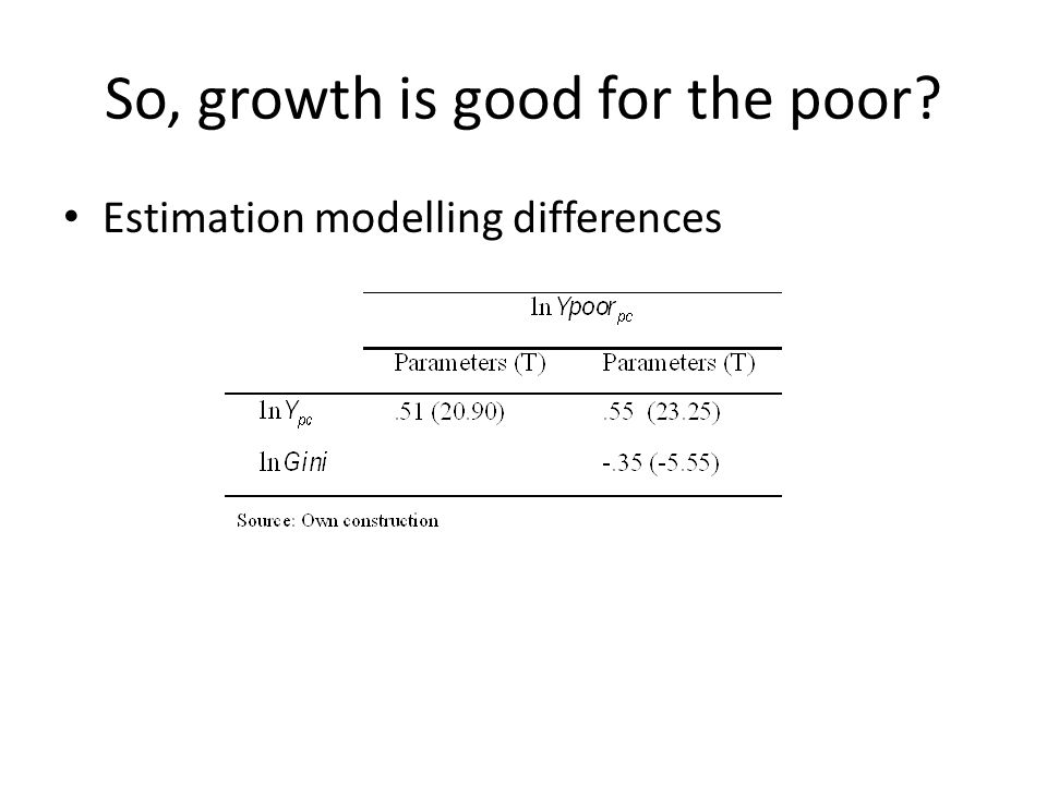 So, growth is good for the poor Estimation modelling differences