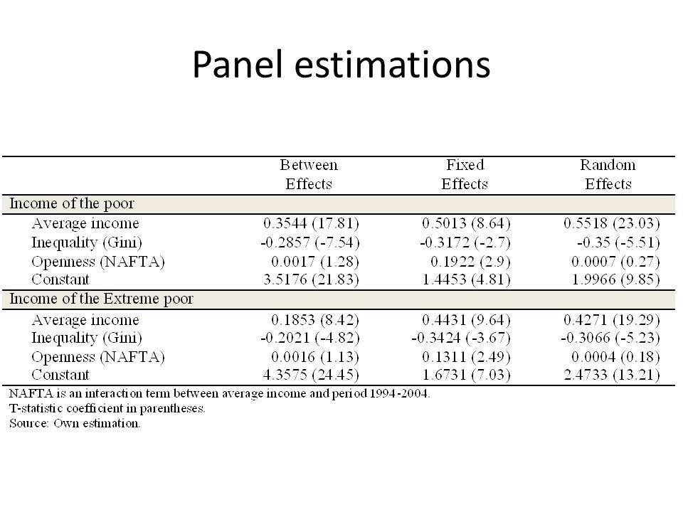 Panel estimations