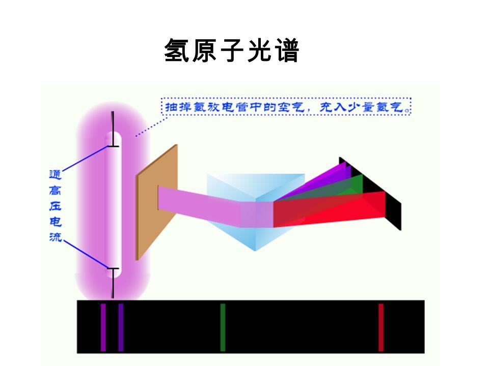 氢原子光谱