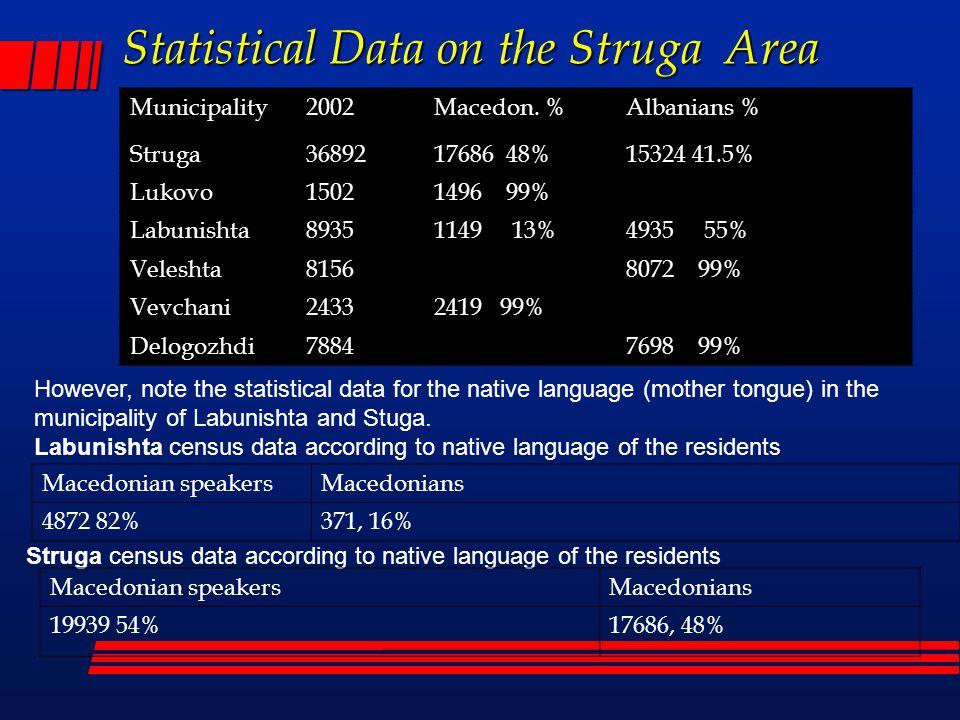 Municipality2002Macedon. %Albanians % Struga3689217686 48%15324 41.5% Lukovo15021496 99% Labunishta89351149 13%4935 55% Veleshta81568072 99% Vevchani2