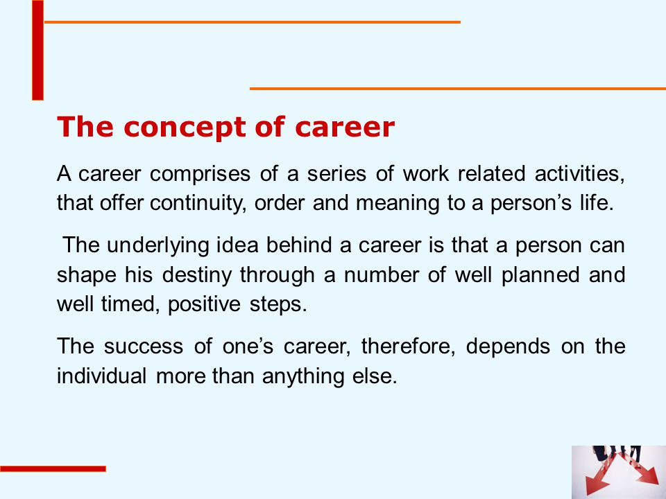 Career: Important features  A career develops over time  The success of one s career depends, most often, on one s own careful planning and timely steps taken at a right time  The important element in one s career is experiencing psychological success.
