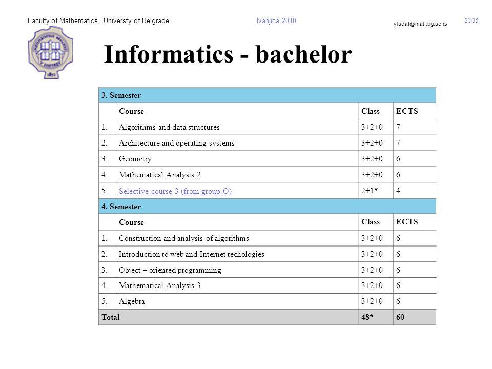 21/35 vladaf@matf.bg.ac.rs Faculty of Mathematics, Universty of BelgradeIvanjica 2010 Informatics - bachelor 3.
