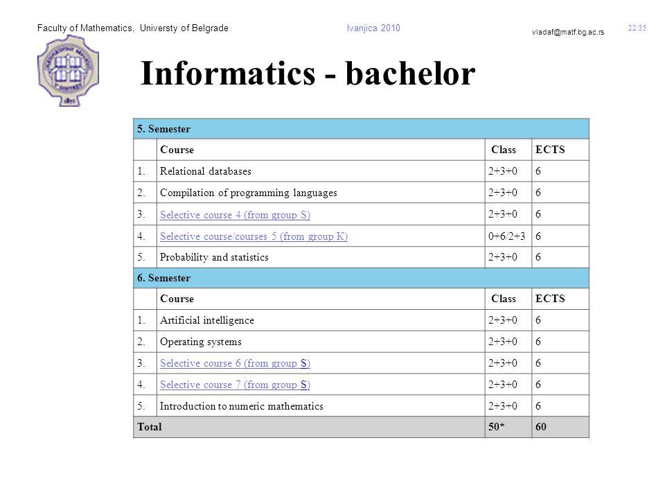 22/35 vladaf@matf.bg.ac.rs Faculty of Mathematics, Universty of BelgradeIvanjica 2010 Informatics - bachelor 5.