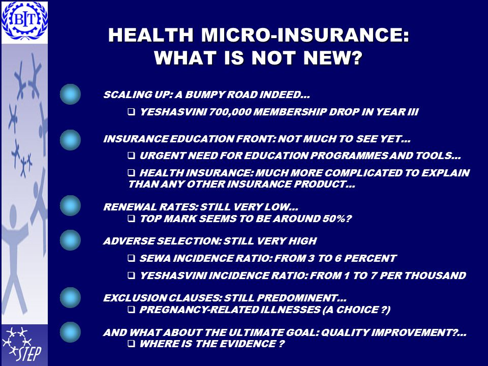 HEALTH MICRO-INSURANCE: WHAT IS NOT NEW? SCALING UP: A BUMPY ROAD INDEED…  YESHASVINI 700,000 MEMBERSHIP DROP IN YEAR III INSURANCE EDUCATION FRONT: