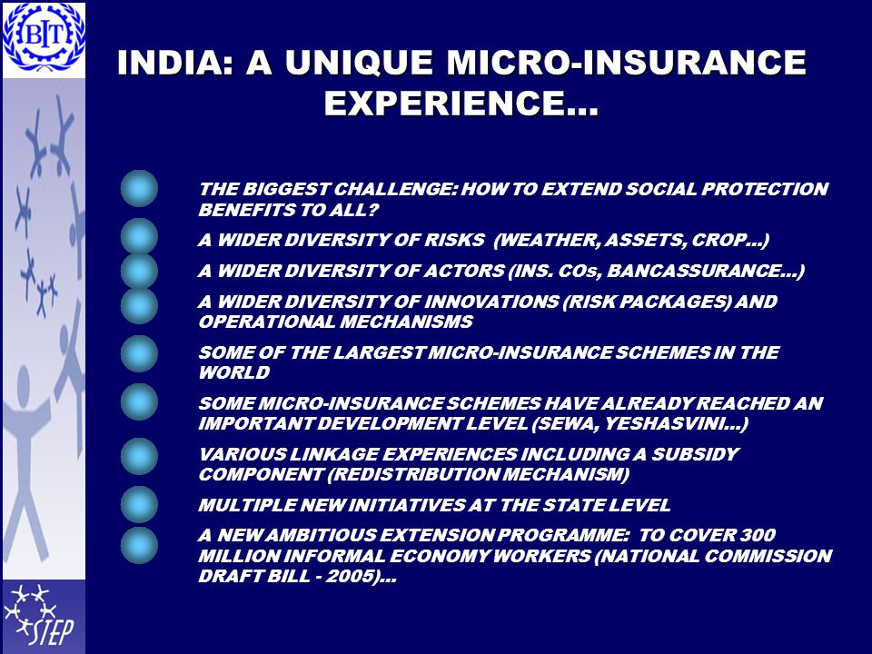 INDIA: A UNIQUE MICRO-INSURANCE EXPERIENCE… THE BIGGEST CHALLENGE: HOW TO EXTEND SOCIAL PROTECTION BENEFITS TO ALL.