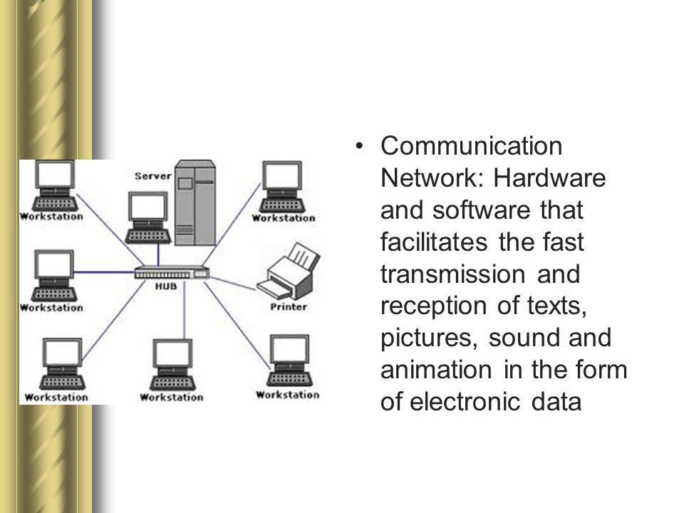 Communication Network: Hardware and software that facilitates the fast transmission and reception of texts, pictures, sound and animation in the form