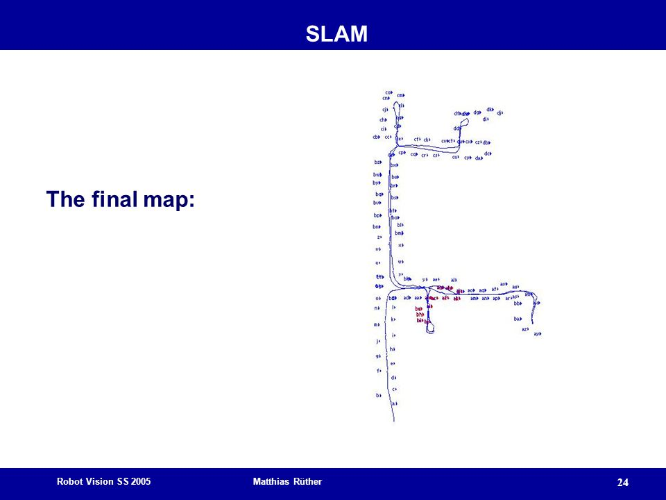 Robot Vision SS 2005 Matthias Rüther 24 SLAM The final map: