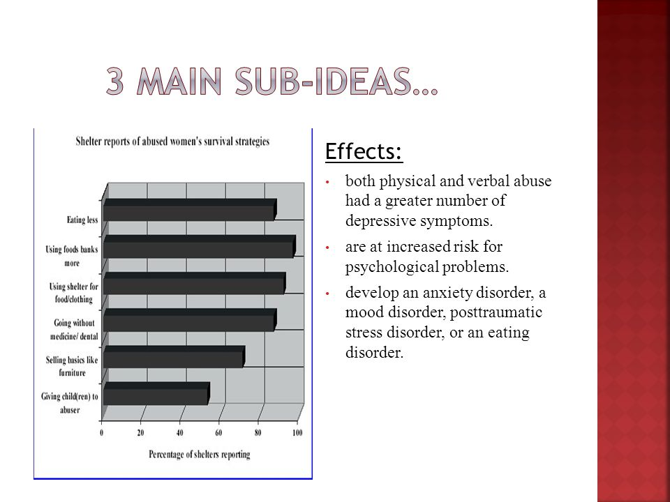 Effects: both physical and verbal abuse had a greater number of depressive symptoms.