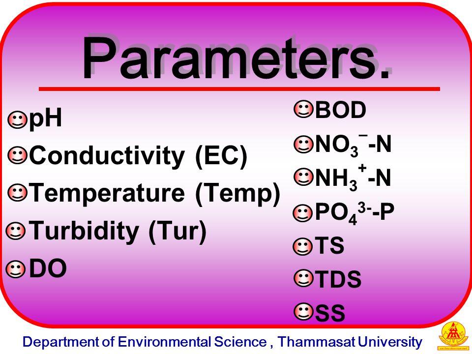 Parameters.