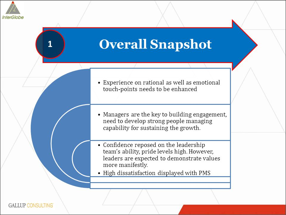 6 Overall Snapshot 1 Experience on rational as well as emotional touch-points needs to be enhanced Managers are the key to building engagement, need to develop strong people managing capability for sustaining the growth.