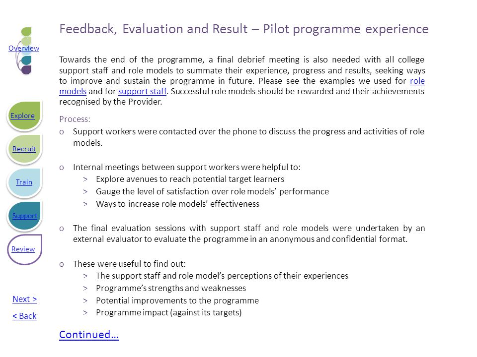Feedback, Evaluation and Result – Pilot programme experience Process: oSupport workers were contacted over the phone to discuss the progress and activities of role models.