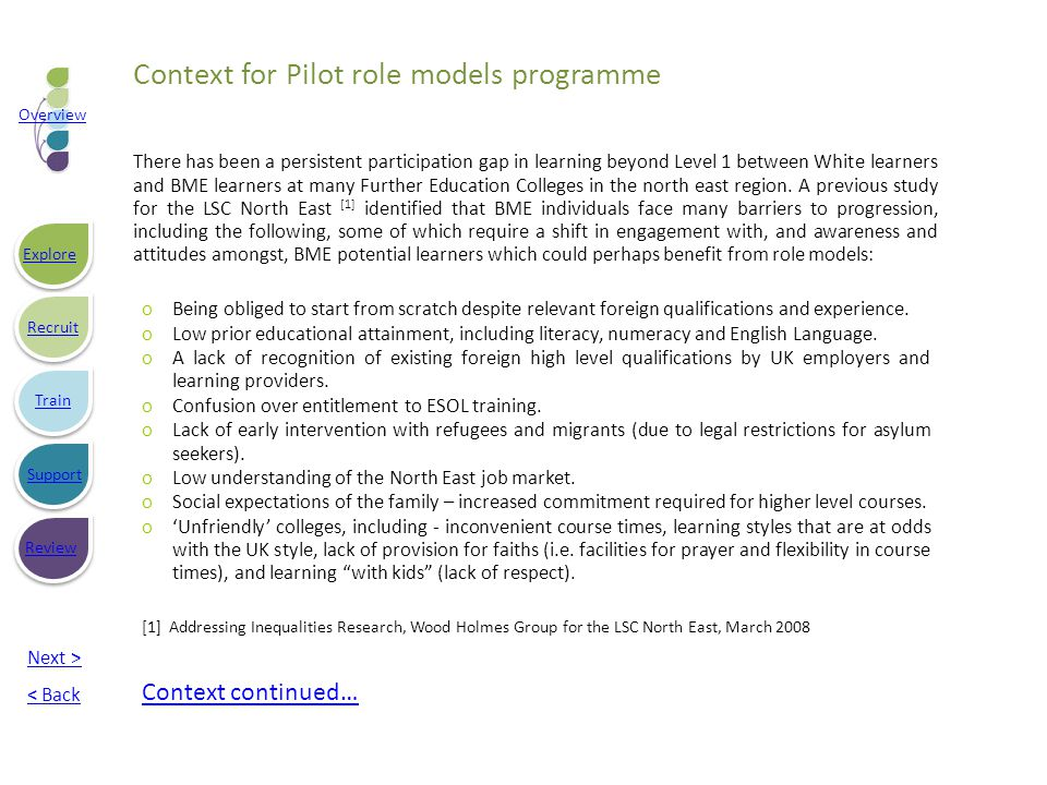 Context for Pilot role models programme There has been a persistent participation gap in learning beyond Level 1 between White learners and BME learners at many Further Education Colleges in the north east region.