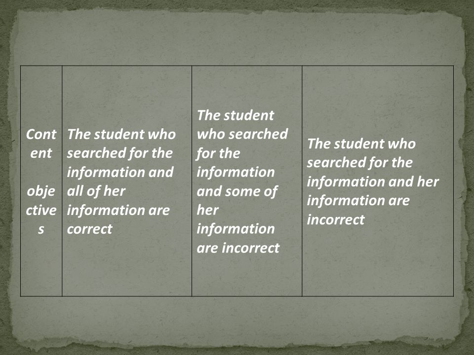 The student who searched for the information and her information are incorrect The student who searched for the information and some of her informatio