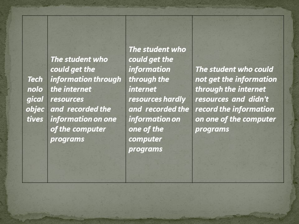 The student who could not get the information through the internet resources and didn't record the information on one of the computer programs The stu