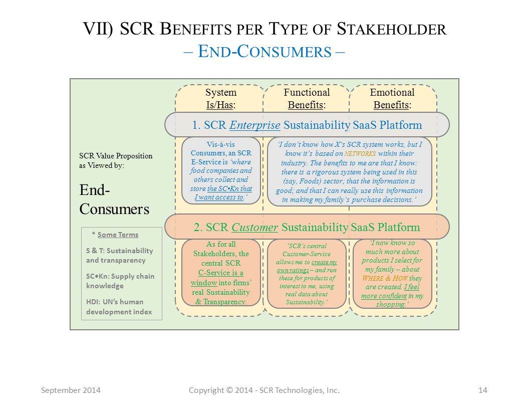 September 2014Copyright © 2014 - SCR Technologies, Inc.14 VII) SCR B ENEFITS PER T YPE OF S TAKEHOLDER – E ND -C ONSUMERS – SCR Value Proposition as Viewed by: End- Consumers System Is/Has: Functional Benefits: Emotional Benefits: 1.
