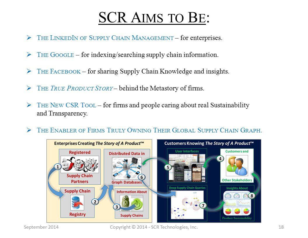 September 2014Copyright © 2014 - SCR Technologies, Inc.18 SCR A IMS TO B E :  T HE L INKED I N OF S UPPLY C HAIN M ANAGEMENT – for enterprises.