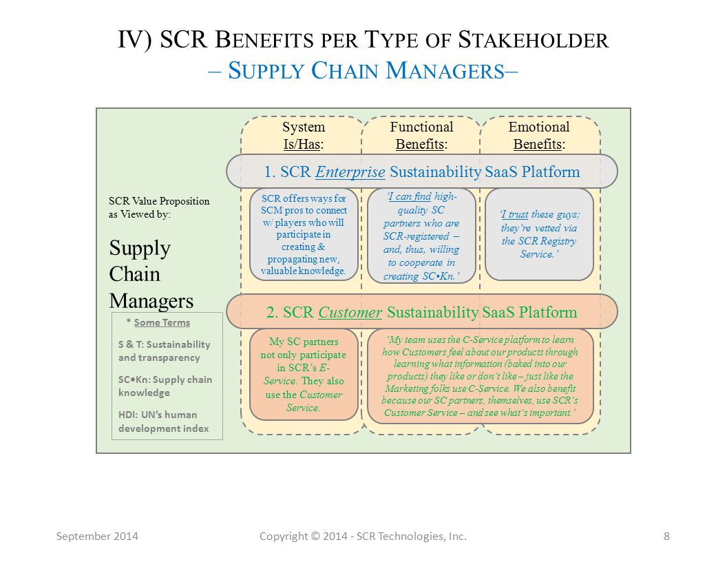 September 2014Copyright © 2014 - SCR Technologies, Inc.8 IV) SCR B ENEFITS PER T YPE OF S TAKEHOLDER – S UPPLY C HAIN M ANAGERS – SCR Value Proposition as Viewed by: Supply Chain Managers System Is/Has: Functional Benefits: Emotional Benefits: 1.