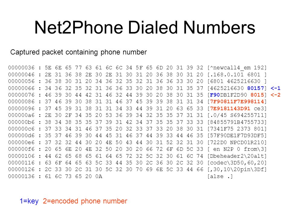 Net2Phone Dialed Numbers 00000036 : 5E 6E 65 77 63 61 6C 6C 34 5F 65 6D 20 31 39 32 [^newcall4_em 192] 00000046 : 2E 31 36 38 2E 30 2E 31 30 31 20 36 38 30 31 20 [.168.0.101 6801 ] 00000056 : 36 38 30 31 20 34 36 32 35 32 31 36 36 33 30 20 [6801 4625216630 ] 00000066 : 34 36 32 35 32 31 36 36 33 30 20 38 30 31 35 37 [4625216630 80157] <-1 00000076 : 46 39 30 44 42 31 46 32 44 39 30 20 38 30 31 35 [F90DB1F2D90 8015] <-2 00000086 : 37 46 39 30 38 31 31 46 37 45 39 39 38 31 31 34 [7F90811F7E998114] 00000096 : 37 45 39 31 38 31 31 34 33 44 39 31 20 63 65 33 [7E9181143D91 ce3] 000000a6 : 2E 30 2F 34 35 20 53 36 39 34 32 35 35 37 31 31 [.0/45 S694255711] 000000b6 : 38 34 38 35 35 37 39 31 42 34 37 35 35 37 33 33 [84855791B4755733] 000000c6 : 37 33 34 31 46 37 35 20 32 33 37 33 20 38 30 31 [7341F75 2373 801] 000000d6 : 35 37 46 39 30 44 45 31 46 37 44 39 33 44 46 35 [57F90DE1F7D93DF5] 000000e6 : 37 32 32 44 30 20 4E 50 43 44 30 31 52 32 31 30 [722D0 NPCD01R210] 000000f6 : 20 65 6E 20 4E 32 50 20 30 20 66 72 6F 6D 5C 33 [ en N2P 0 from\3] 00000106 : 44 62 65 68 65 61 64 65 72 32 5C 32 30 61 6C 74 [Dbeheader2\20alt] 00000116 : 63 6F 64 65 63 5C 33 44 35 30 2C 36 30 2C 32 30 [codec\3D50,60,20] 00000126 : 2C 33 30 2C 31 30 5C 32 30 70 69 6E 5C 33 44 66 [,30,10\20pin\3Df] 00000136 : 61 6C 73 65 20 0A [alse.] 1=key 2=encoded phone number Captured packet containing phone number