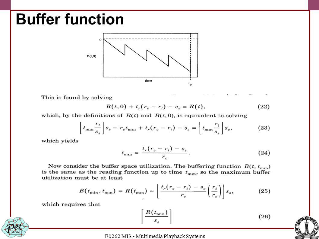 Buffer function
