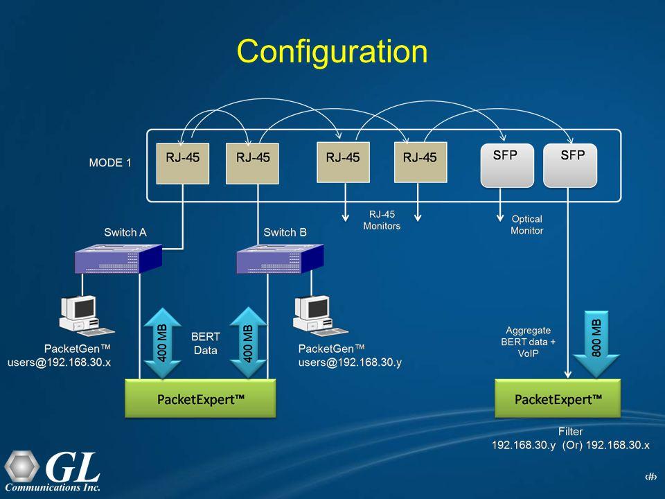22 Configuration