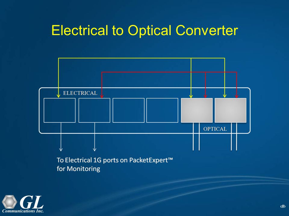 55 Optical Connectors and SFP Transceivers PacketExpert™ supports LC Multimode and Single Mode connectors Note: In case customer have different type of connectors, then we need converters like LC-to-SC, LC-to-FC and vice-versa.