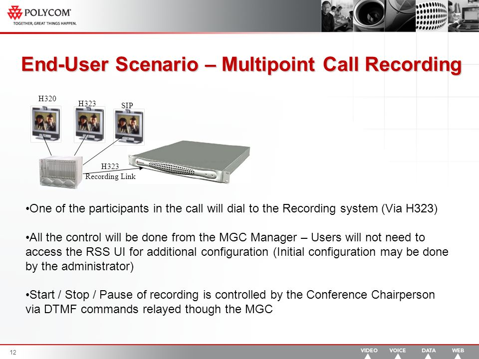 12 End-User Scenario – Multipoint Call Recording One of the participants in the call will dial to the Recording system (Via H323) All the control will be done from the MGC Manager – Users will not need to access the RSS UI for additional configuration (Initial configuration may be done by the administrator) Start / Stop / Pause of recording is controlled by the Conference Chairperson via DTMF commands relayed though the MGC H323 H320 SIP H323 Recording Link