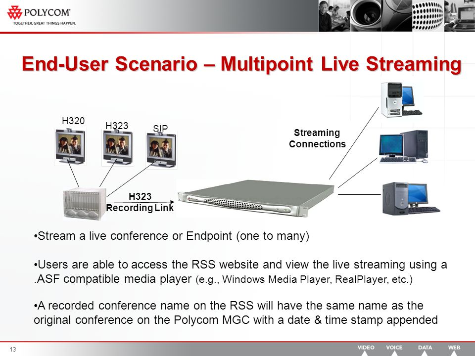 13 End-User Scenario – Multipoint Live Streaming H323 H320 SIP H323 Recording Link Stream a live conference or Endpoint (one to many) Users are able to access the RSS website and view the live streaming using a.ASF compatible media player (e.g., Windows Media Player, RealPlayer, etc.) A recorded conference name on the RSS will have the same name as the original conference on the Polycom MGC with a date & time stamp appended Streaming Connections