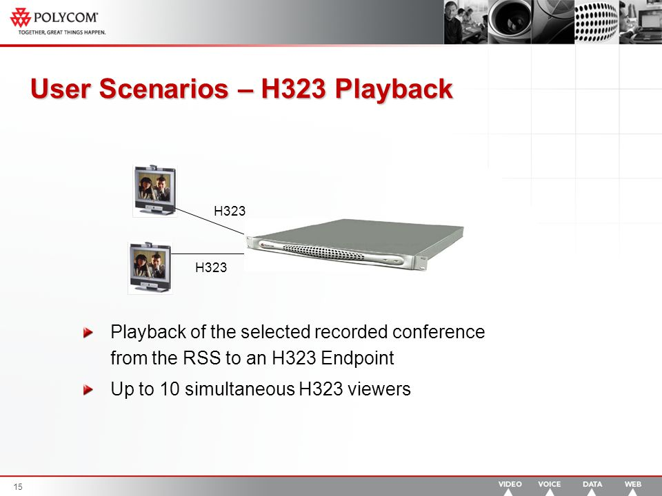 15 User Scenarios – H323 Playback H323 Playback of the selected recorded conference from the RSS to an H323 Endpoint Up to 10 simultaneous H323 viewers