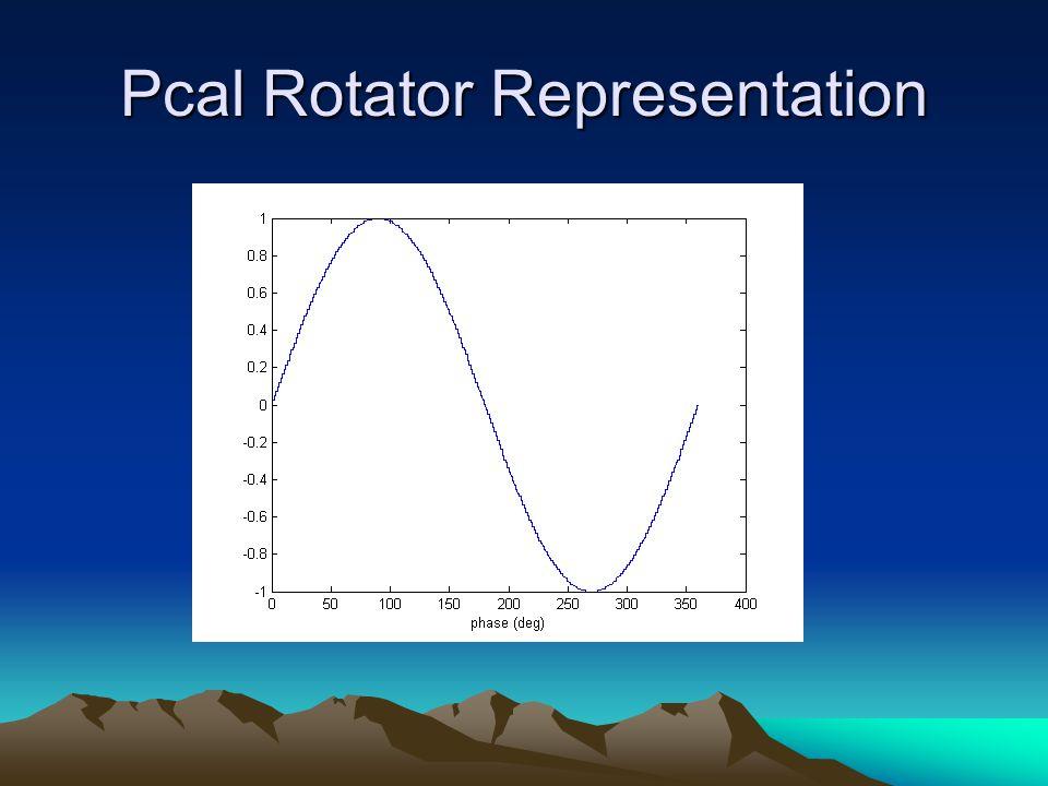 Pcal Rotator Representation