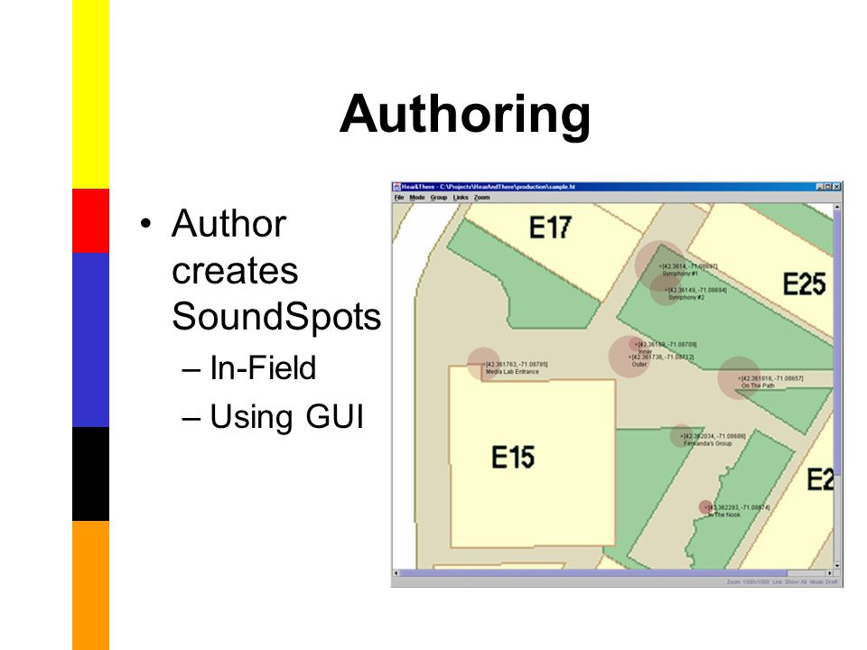 Authoring Author creates SoundSpots –In-Field –Using GUI