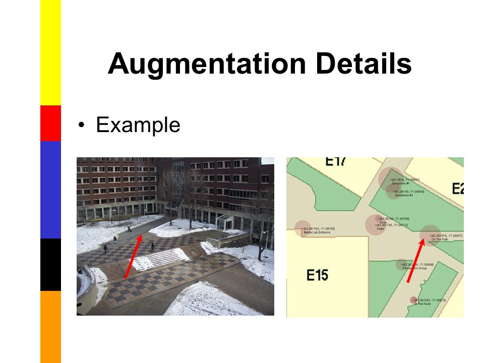 Augmentation Details Example
