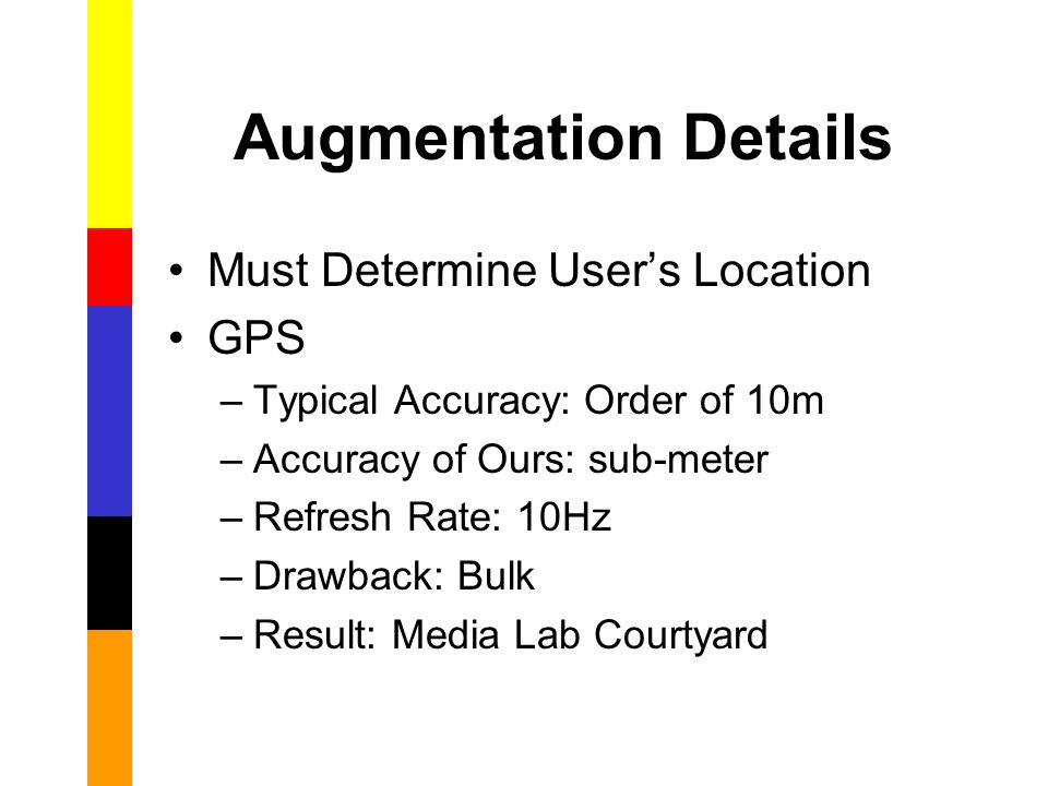 Augmentation Details Must Determine User's Location GPS –Typical Accuracy: Order of 10m –Accuracy of Ours: sub-meter –Refresh Rate: 10Hz –Drawback: Bulk –Result: Media Lab Courtyard