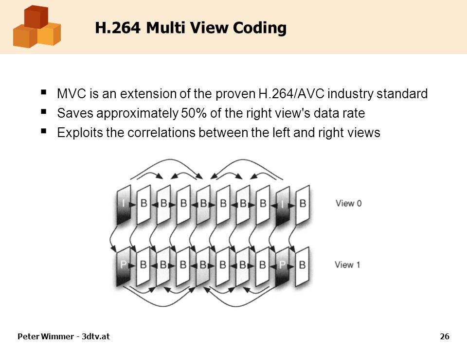 H.264 Multi View Coding  MVC is an extension of the proven H.264/AVC industry standard  Saves approximately 50% of the right view s data rate  Exploits the correlations between the left and right views Peter Wimmer - 3dtv.at26