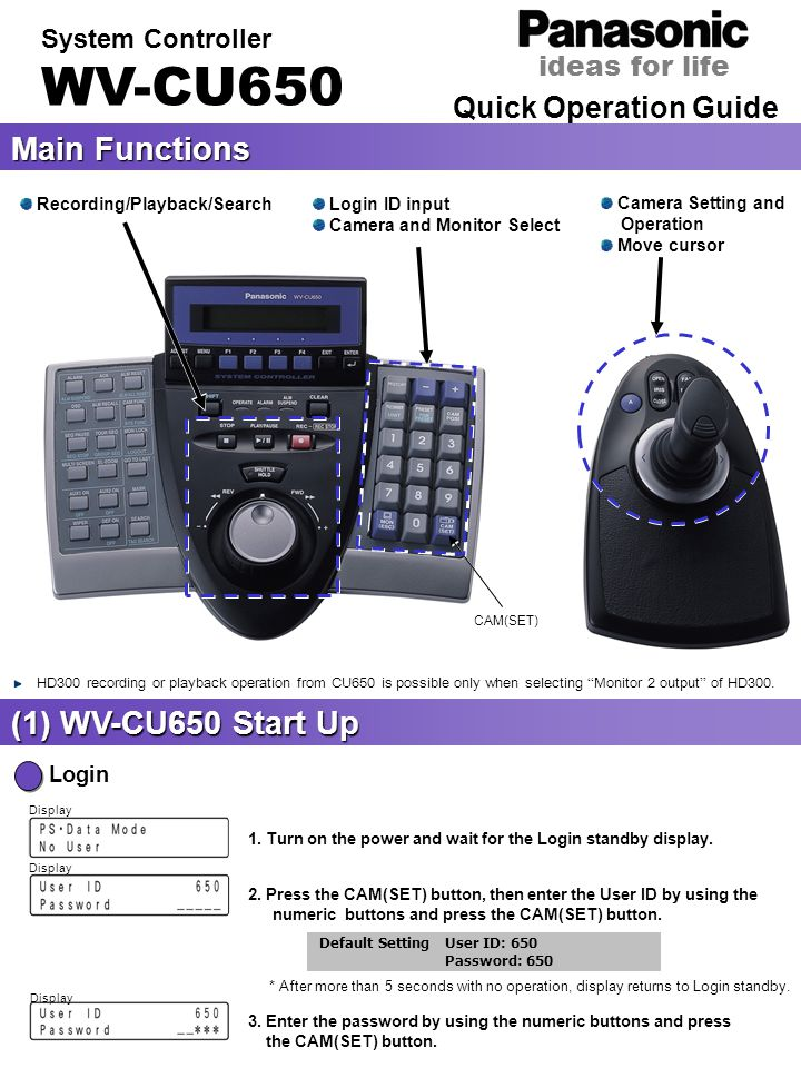Quick Operation Guide System Controller WV-CU650 Main Functions (1) WV-CU650 Start Up Login 1.