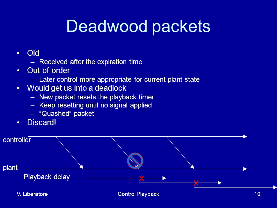 V. LiberatoreControl Playback10 Deadwood packets Old –Received after the expiration time Out-of-order –Later control more appropriate for current plan