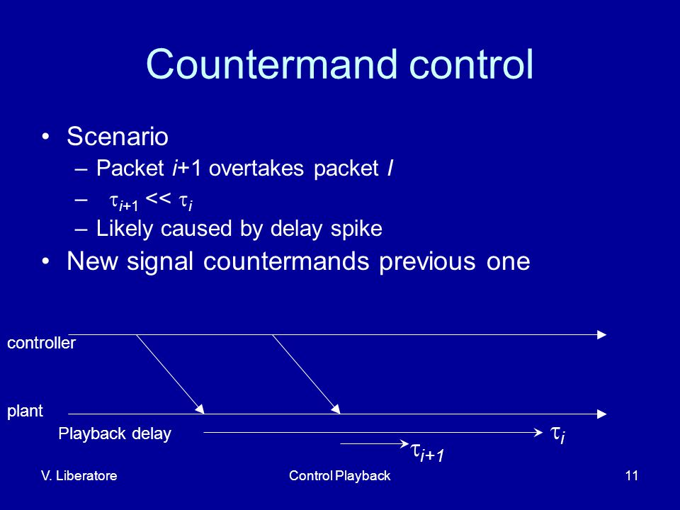 V. LiberatoreControl Playback11 Countermand control Scenario –Packet i+1 overtakes packet I –  i+1 <<  i –Likely caused by delay spike New signal co