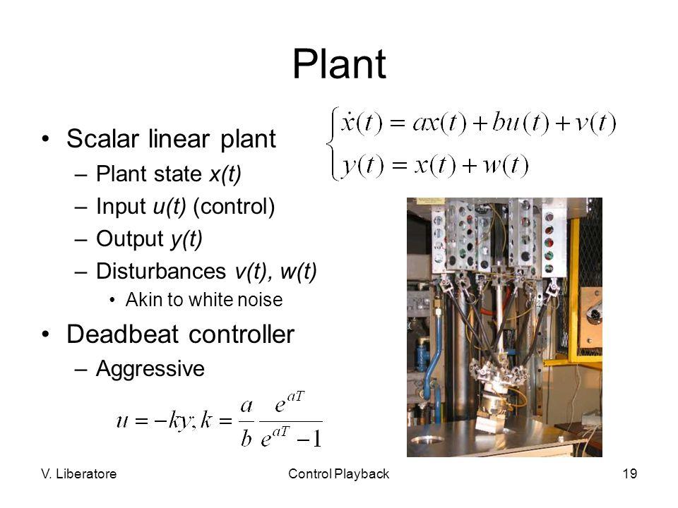 V. LiberatoreControl Playback19 Plant Scalar linear plant –Plant state x(t) –Input u(t) (control) –Output y(t) –Disturbances v(t), w(t) Akin to white