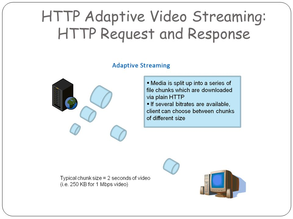 HTTP Adaptive Video Streaming: HTTP Request and Response