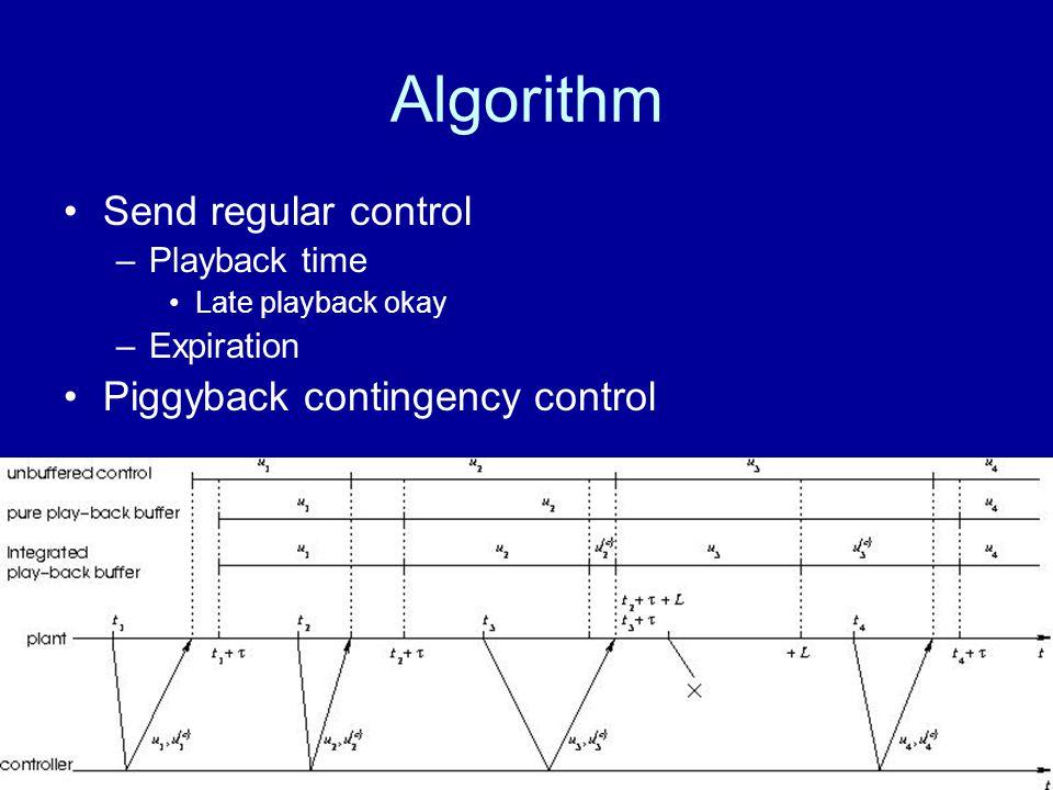 V. LiberatoreControl Playback12 Algorithm Send regular control –Playback time Late playback okay –Expiration Piggyback contingency control