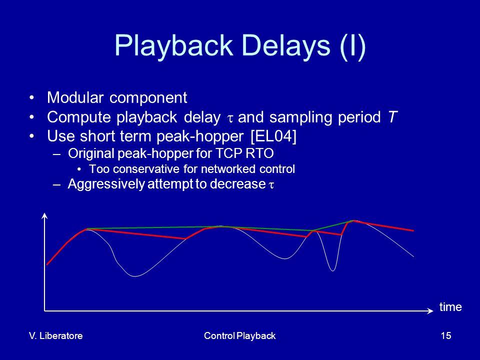 V. LiberatoreControl Playback15 Playback Delays (I) Modular component Compute playback delay  and sampling period T Use short term peak-hopper [EL04]