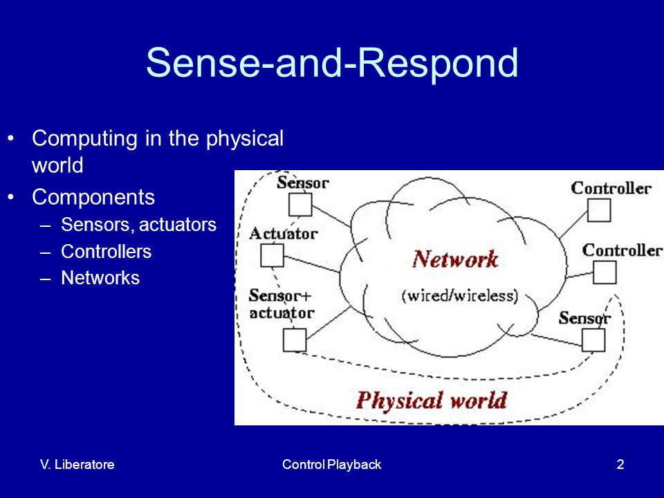 V. LiberatoreControl Playback2 Sense-and-Respond Computing in the physical world Components –Sensors, actuators –Controllers –Networks