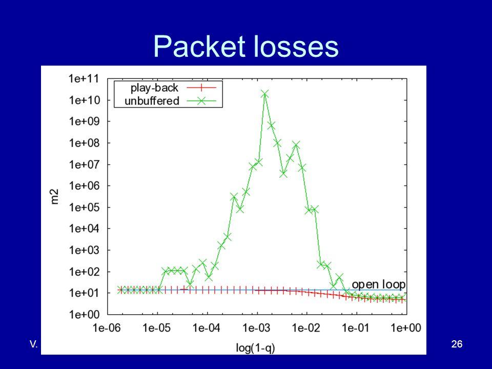 V. LiberatoreControl Playback26 Packet losses Figure 8