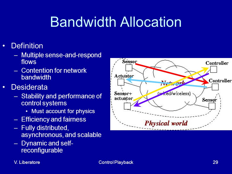 V. LiberatoreControl Playback29 Bandwidth Allocation Definition –Multiple sense-and-respond flows –Contention for network bandwidth Desiderata –Stabil